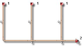 Panrad Red-Line