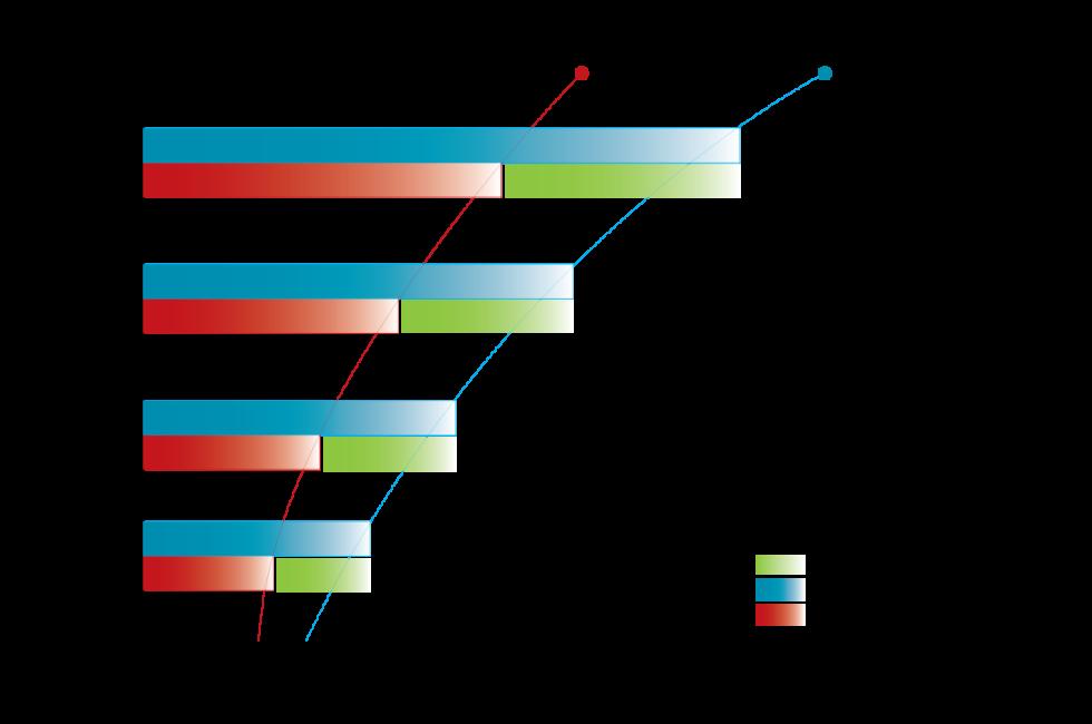 schema confronto economico tecnologia radiante